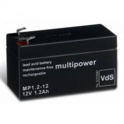 MP1,2-12  VdS